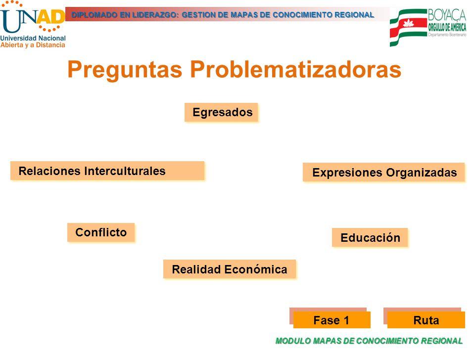 MODULO MAPAS DE CONOCIMIENTO REGIONAL DIPLOMADO EN LIDERAZGO: GESTION DE MAPAS DE CONOCIMIENTO REGIONAL Preguntas Problematizadoras Fase 1 Ruta Confli