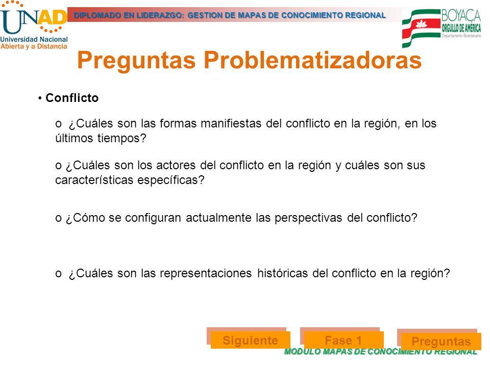 MODULO MAPAS DE CONOCIMIENTO REGIONAL DIPLOMADO EN LIDERAZGO: GESTION DE MAPAS DE CONOCIMIENTO REGIONAL Conflicto o ¿Cuáles son los actores del confli