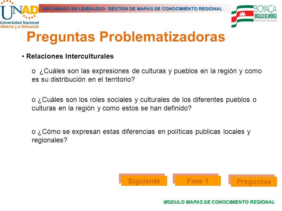 MODULO MAPAS DE CONOCIMIENTO REGIONAL DIPLOMADO EN LIDERAZGO: GESTION DE MAPAS DE CONOCIMIENTO REGIONAL Preguntas Problematizadoras Relaciones Intercu