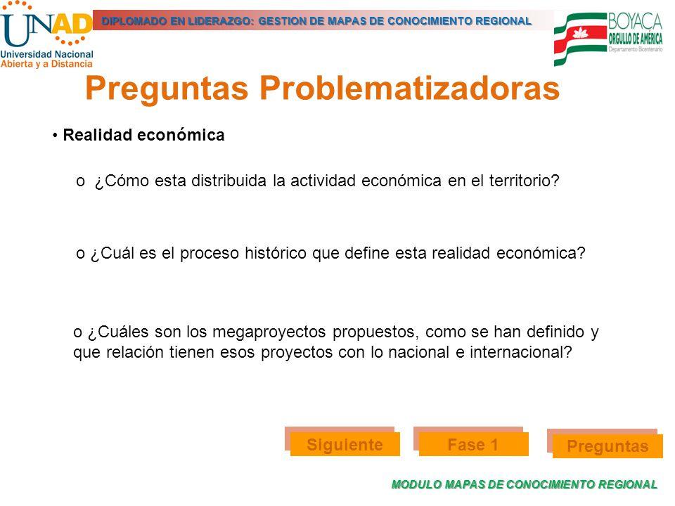 MODULO MAPAS DE CONOCIMIENTO REGIONAL DIPLOMADO EN LIDERAZGO: GESTION DE MAPAS DE CONOCIMIENTO REGIONAL Preguntas Problematizadoras Realidad económica
