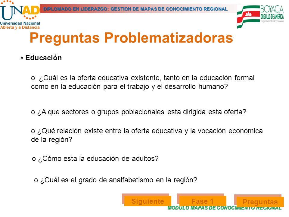 MODULO MAPAS DE CONOCIMIENTO REGIONAL DIPLOMADO EN LIDERAZGO: GESTION DE MAPAS DE CONOCIMIENTO REGIONAL Preguntas Problematizadoras Educación o ¿A que