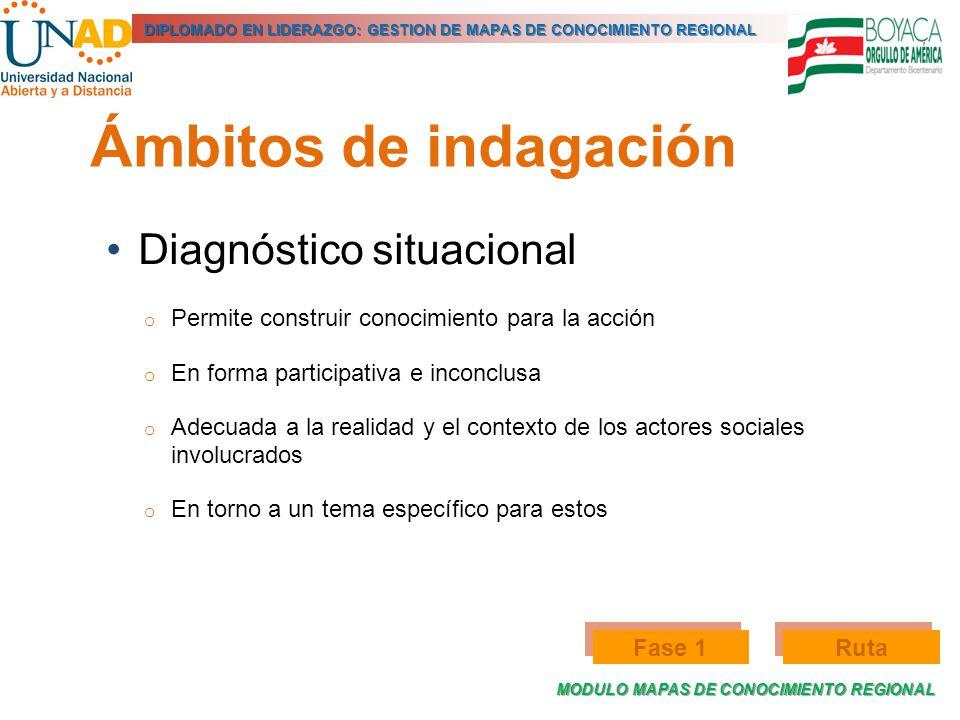 MODULO MAPAS DE CONOCIMIENTO REGIONAL DIPLOMADO EN LIDERAZGO: GESTION DE MAPAS DE CONOCIMIENTO REGIONAL Diagnóstico situacional o Permite construir co