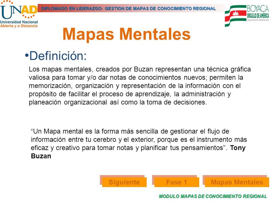 MODULO MAPAS DE CONOCIMIENTO REGIONAL DIPLOMADO EN LIDERAZGO: GESTION DE MAPAS DE CONOCIMIENTO REGIONAL Los mapas mentales, creados por Buzan represen