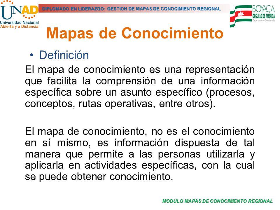 MODULO MAPAS DE CONOCIMIENTO REGIONAL DIPLOMADO EN LIDERAZGO: GESTION DE MAPAS DE CONOCIMIENTO REGIONAL Definición El mapa de conocimiento es una repr