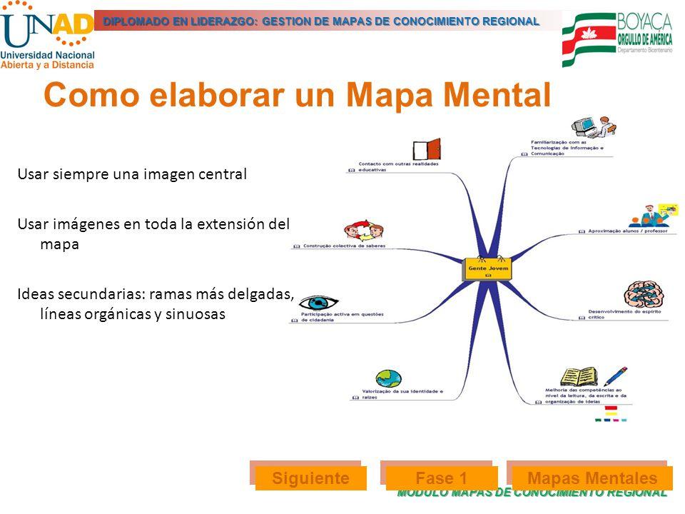 MODULO MAPAS DE CONOCIMIENTO REGIONAL DIPLOMADO EN LIDERAZGO: GESTION DE MAPAS DE CONOCIMIENTO REGIONAL Usar siempre una imagen central Usar imágenes