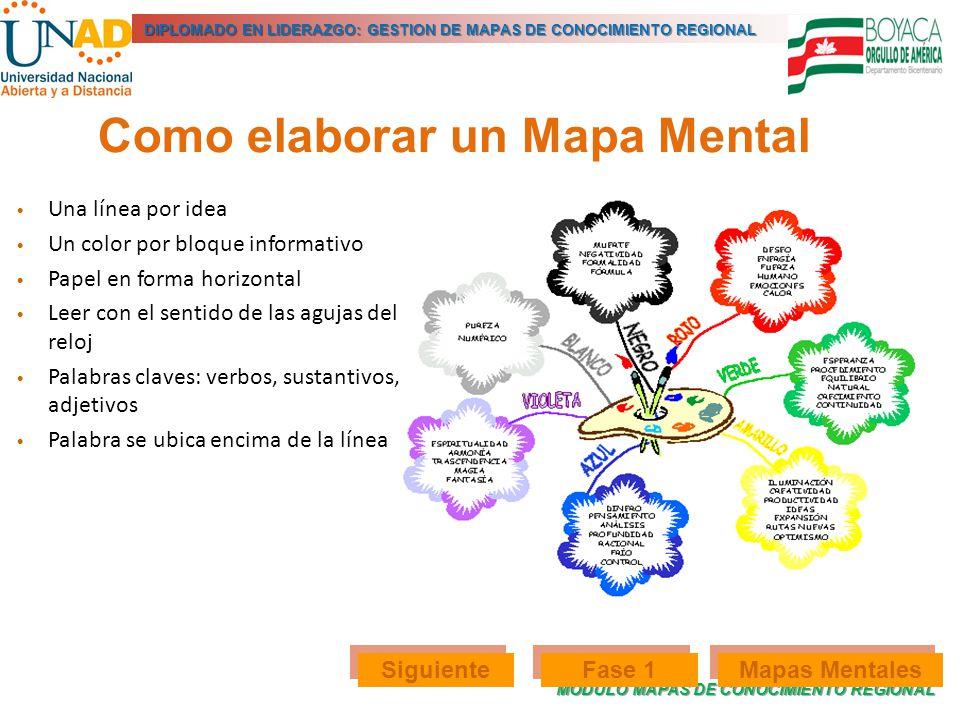 MODULO MAPAS DE CONOCIMIENTO REGIONAL DIPLOMADO EN LIDERAZGO: GESTION DE MAPAS DE CONOCIMIENTO REGIONAL Una línea por idea Un color por bloque informa