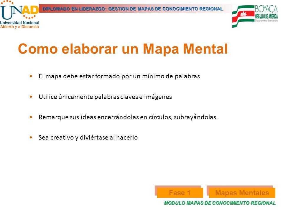 MODULO MAPAS DE CONOCIMIENTO REGIONAL DIPLOMADO EN LIDERAZGO: GESTION DE MAPAS DE CONOCIMIENTO REGIONAL El mapa debe estar formado por un mínimo de pa