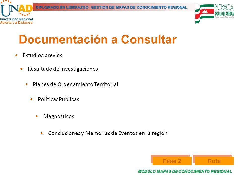 MODULO MAPAS DE CONOCIMIENTO REGIONAL DIPLOMADO EN LIDERAZGO: GESTION DE MAPAS DE CONOCIMIENTO REGIONAL Estudios previos Resultado de Investigaciones