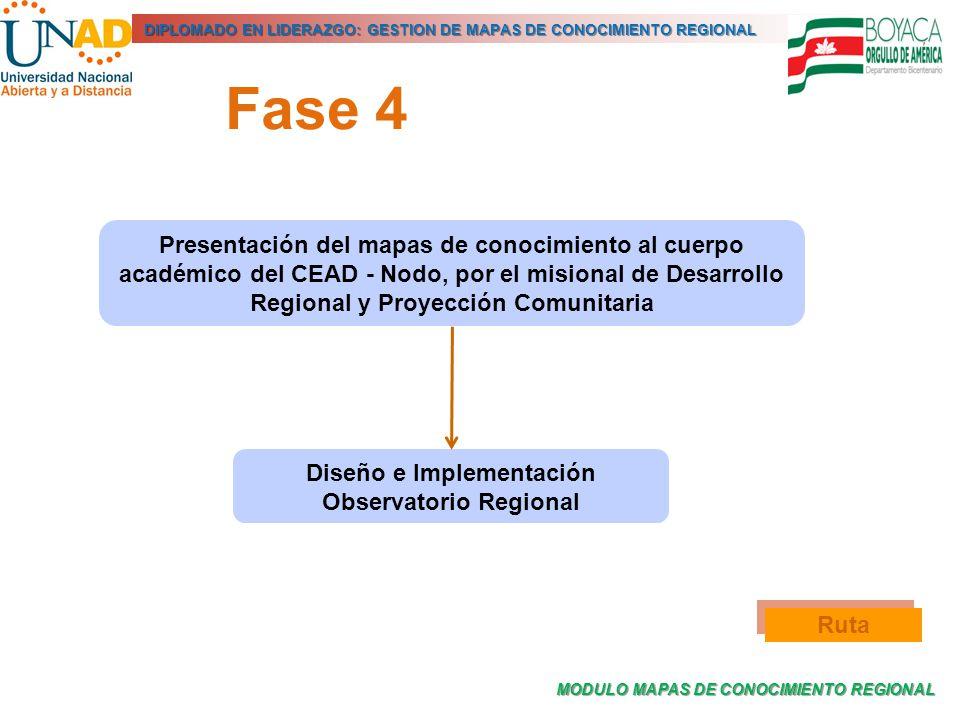 MODULO MAPAS DE CONOCIMIENTO REGIONAL DIPLOMADO EN LIDERAZGO: GESTION DE MAPAS DE CONOCIMIENTO REGIONAL Fase 4 Presentación del mapas de conocimiento