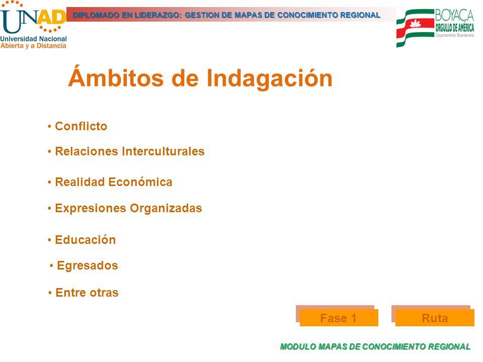 MODULO MAPAS DE CONOCIMIENTO REGIONAL DIPLOMADO EN LIDERAZGO: GESTION DE MAPAS DE CONOCIMIENTO REGIONAL Conflicto Relaciones Interculturales Realidad