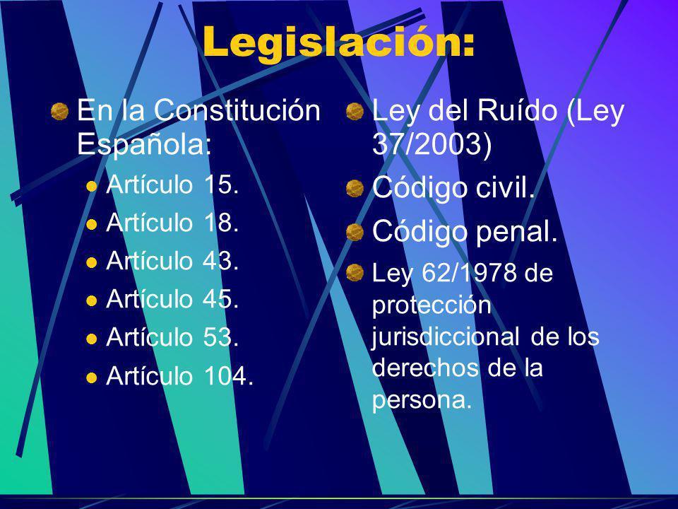 Legislación: En la Constitución Española: Artículo 15. Artículo 18. Artículo 43. Artículo 45. Artículo 53. Artículo 104. Ley del Ruído (Ley 37/2003) C