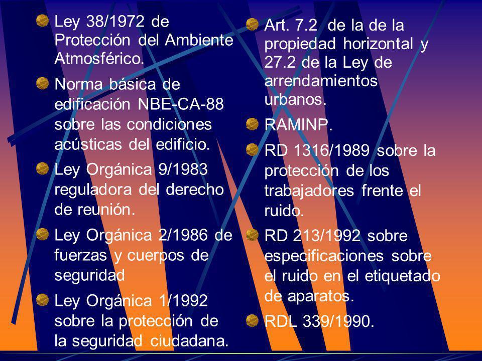 Ley 38/1972 de Protección del Ambiente Atmosférico. Norma básica de edificación NBE-CA-88 sobre las condiciones acústicas del edificio. Ley Orgánica 9