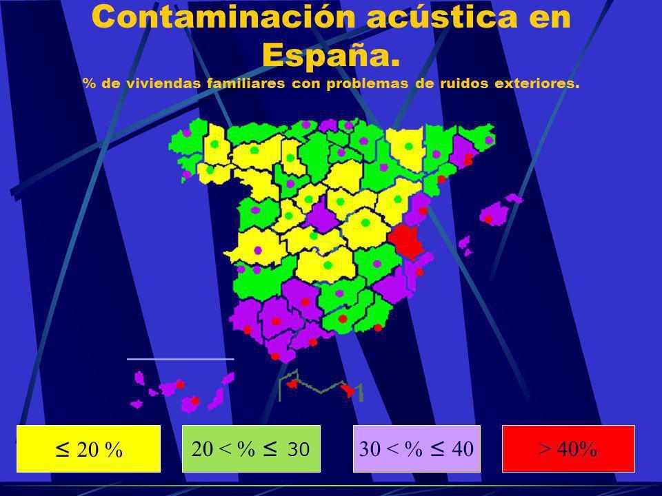 Contaminación acústica en España. % de viviendas familiares con problemas de ruidos exteriores. 20 % 20 < % 30 30 < % 40 > 40%