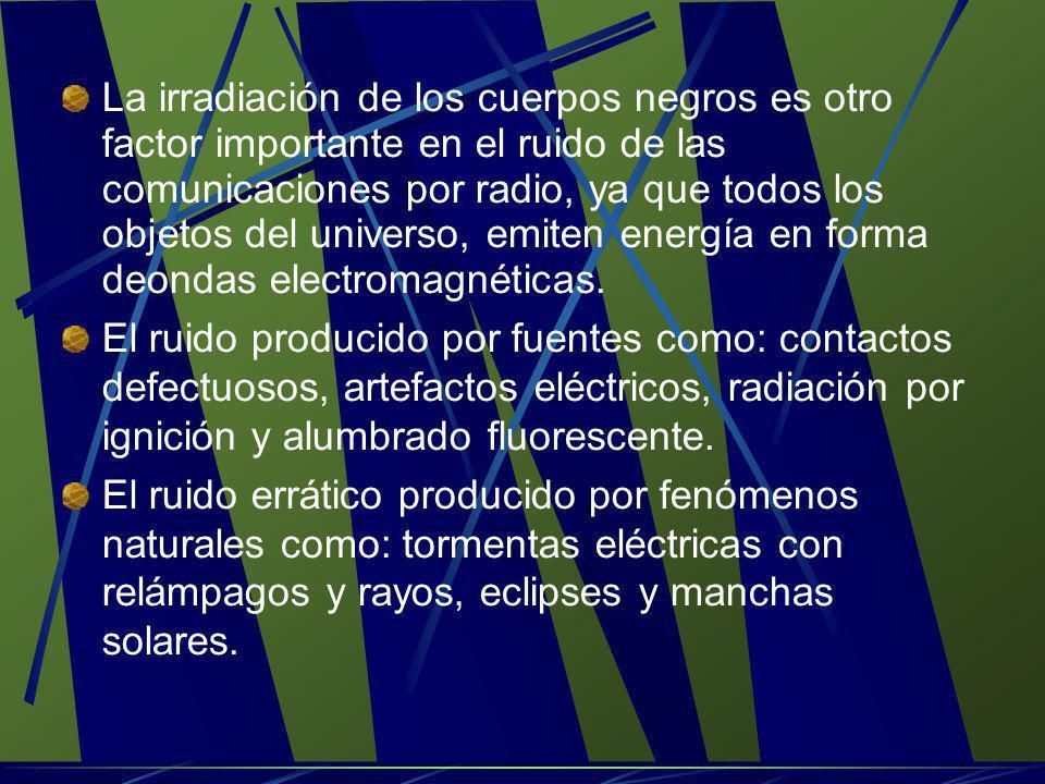 La irradiación de los cuerpos negros es otro factor importante en el ruido de las comunicaciones por radio, ya que todos los objetos del universo, emi