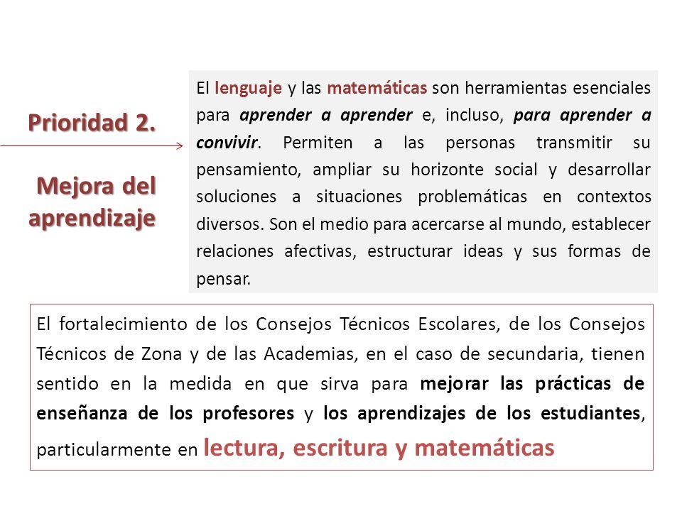 Prioridad 2. Mejora del aprendizaje El fortalecimiento de los Consejos Técnicos Escolares, de los Consejos Técnicos de Zona y de las Academias, en el