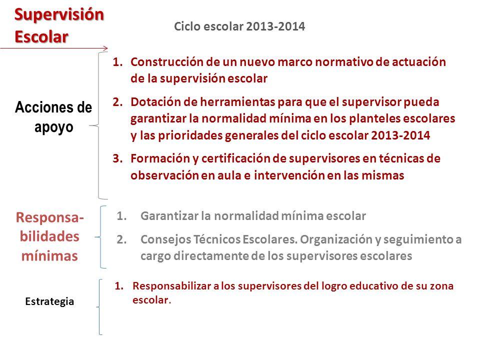 Ciclo escolar 2013-2014 Supervisión Escolar 1.Construcción de un nuevo marco normativo de actuación de la supervisión escolar 2.Dotación de herramient
