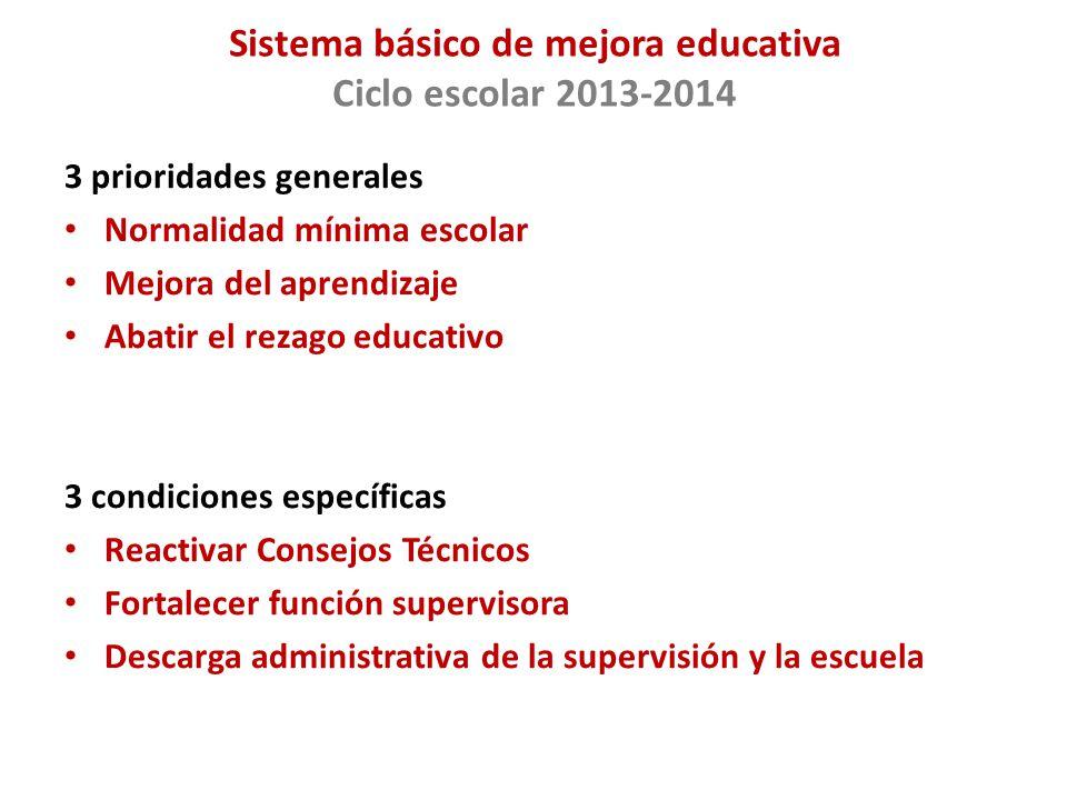 Sistema básico de mejora educativa Ciclo escolar 2013-2014 3 prioridades generales Normalidad mínima escolar Mejora del aprendizaje Abatir el rezago e