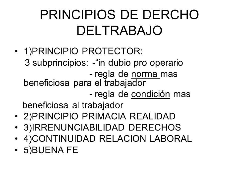 PRINCIPIOS DE DERCHO DELTRABAJO 1)PRINCIPIO PROTECTOR: 3 subprincipios: -in dubio pro operario - regla de norma mas beneficiosa para el trabajador - regla de condición mas beneficiosa al trabajador 2)PRINCIPIO PRIMACIA REALIDAD 3)IRRENUNCIABILIDAD DERECHOS 4)CONTINUIDAD RELACION LABORAL 5)BUENA FE