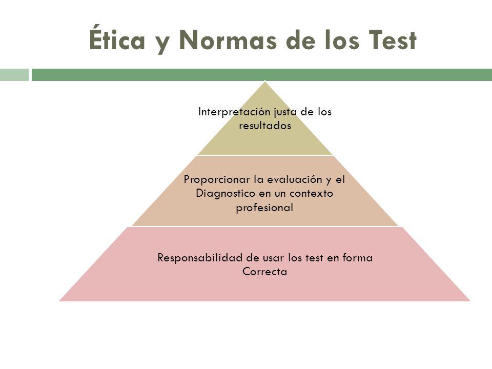 Ética y Normas de los Test Interpretación justa de los resultados Proporcionar la evaluación y el Diagnostico en un contexto profesional Responsabilidad de usar los test en forma Correcta