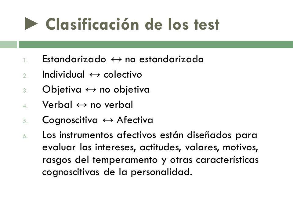 Clasificación de los test 1.Estandarizado no estandarizado 2.