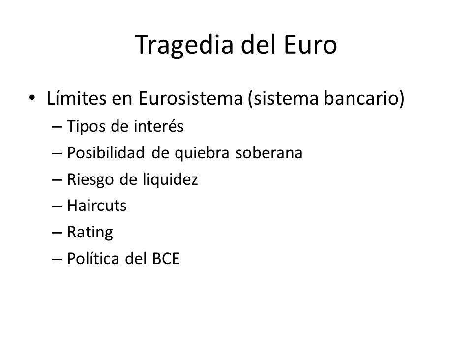 Límites en Eurosistema (sistema bancario) – Tipos de interés – Posibilidad de quiebra soberana – Riesgo de liquidez – Haircuts – Rating – Política del BCE Tragedia del Euro