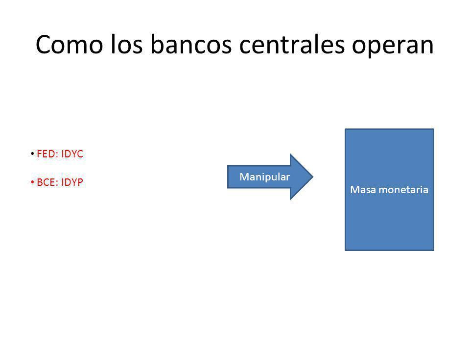 Tipos de interes de mercado monetario Préstamos a corto plazo Coordinación intertemporal Bancos, inversores privados, hedge funds, money markets funds, etc.