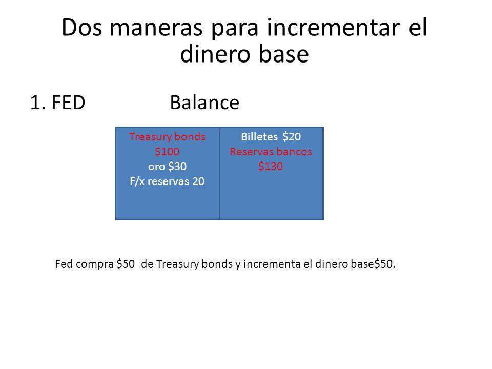 1. FED Balance Treasury bonds $100 oro $30 F/x reservas 20 Billetes $20 Reservas bancos $130 Fed compra $50 de Treasury bonds y incrementa el dinero b