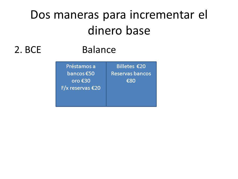 Depósito 3 meses Euribor 3 meses t/i BCE