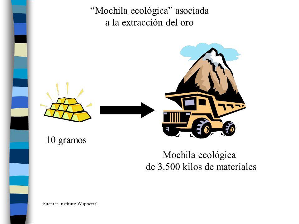 10 gramos Mochila ecológica de 3.500 kilos de materiales Mochila ecológica asociada a la extracción del oro Fuente: Instituto Wuppertal
