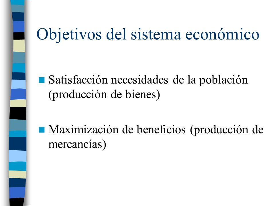 Objetivos del sistema económico Satisfacción necesidades de la población (producción de bienes) Maximización de beneficios (producción de mercancías)