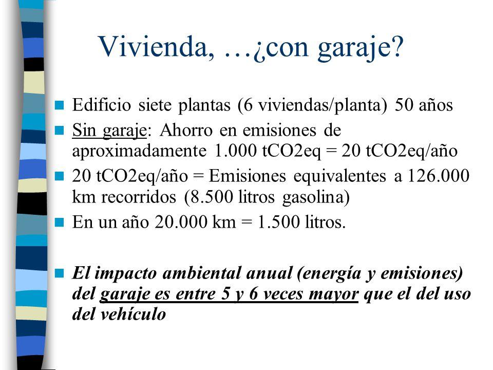 Vivienda, …¿con garaje? Edificio siete plantas (6 viviendas/planta) 50 años Sin garaje: Ahorro en emisiones de aproximadamente 1.000 tCO2eq = 20 tCO2e