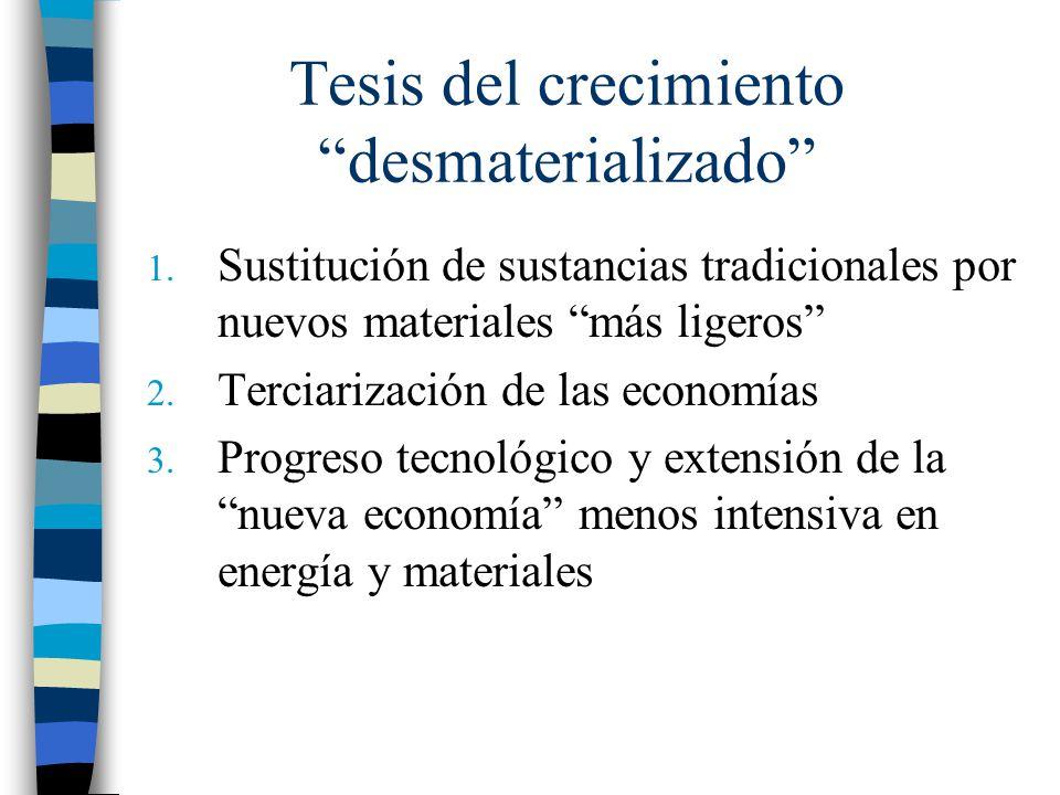Tesis del crecimiento desmaterializado 1. Sustitución de sustancias tradicionales por nuevos materiales más ligeros 2. Terciarización de las economías