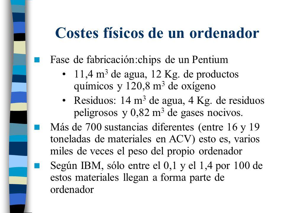 Costes físicos de un ordenador Fase de fabricación:chips de un Pentium 11,4 m 3 de agua, 12 Kg. de productos químicos y 120,8 m 3 de oxígeno Residuos: