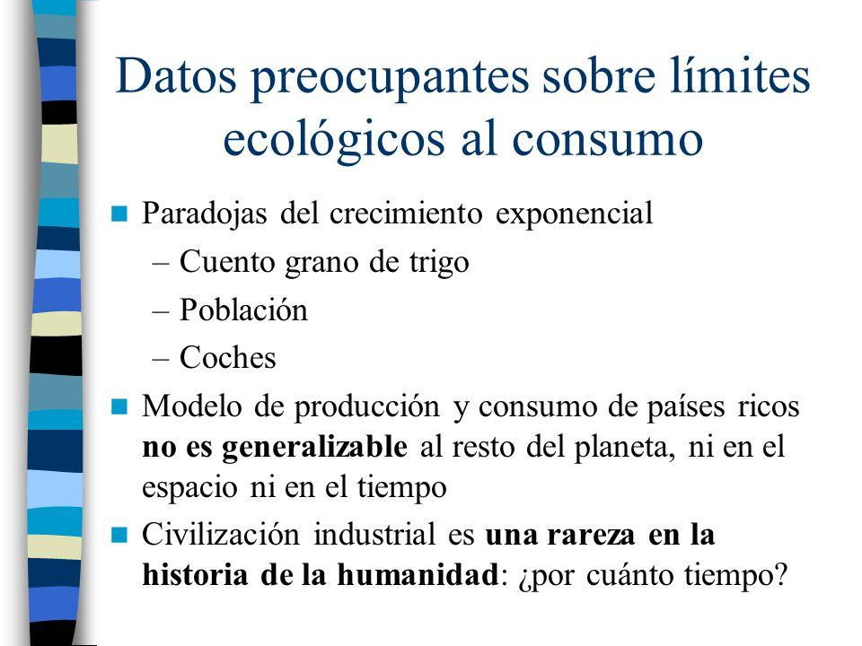 Datos preocupantes sobre límites ecológicos al consumo Paradojas del crecimiento exponencial –Cuento grano de trigo –Población –Coches Modelo de produ