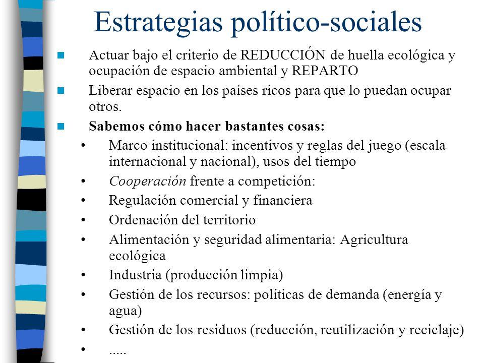 Estrategias político-sociales Actuar bajo el criterio de REDUCCIÓN de huella ecológica y ocupación de espacio ambiental y REPARTO Liberar espacio en l