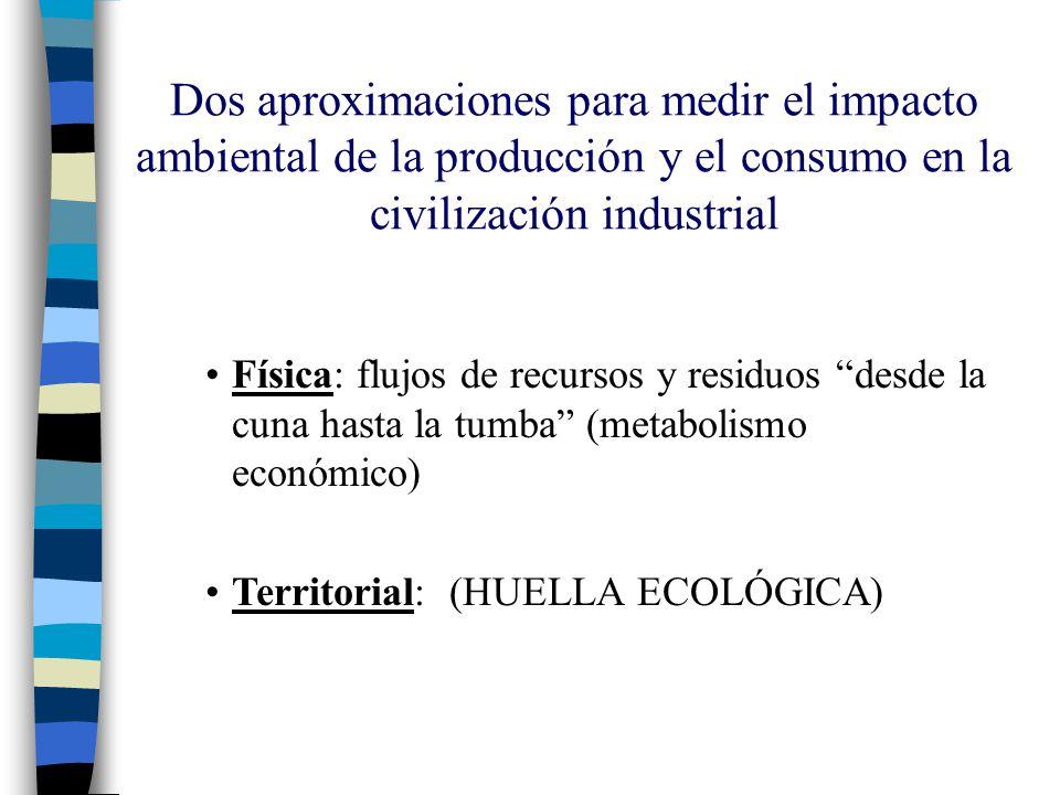 Dos aproximaciones para medir el impacto ambiental de la producción y el consumo en la civilización industrial Física: flujos de recursos y residuos d