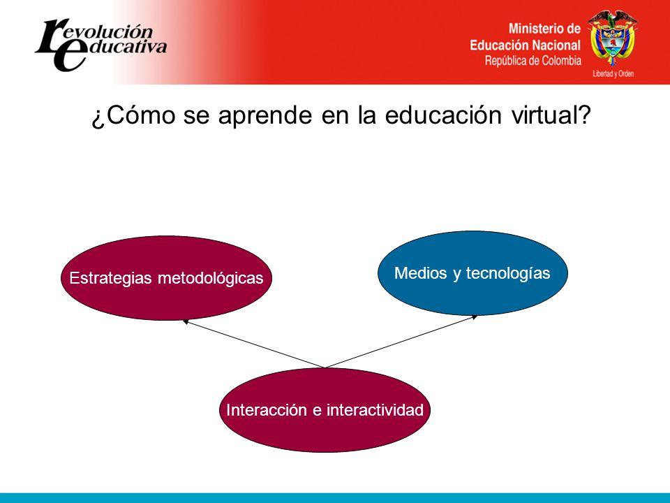 ¿Cómo se aprende en la educación virtual.