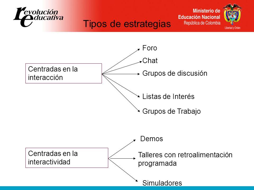 Tipos de estrategias Centradas en la interacción Centradas en la interactividad Foro Chat Grupos de discusión Listas de Interés Demos Simuladores Grupos de Trabajo Talleres con retroalimentación programada