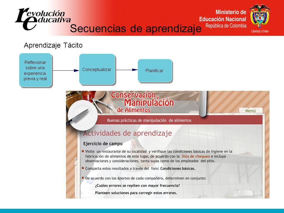 Secuencias de aprendizaje Aprendizaje Tácito
