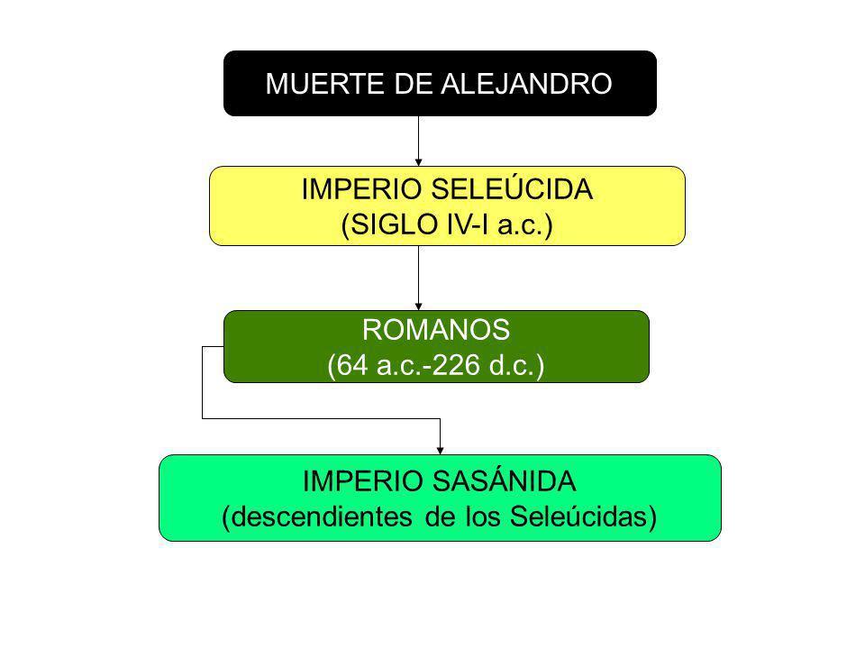 MUERTE DE ALEJANDRO IMPERIO SELEÚCIDA (SIGLO IV-I a.c.) ROMANOS (64 a.c.-226 d.c.) IMPERIO SASÁNIDA (descendientes de los Seleúcidas)