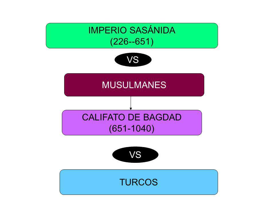 IMPERIO SASÁNIDA (226--651) MUSULMANES VS CALIFATO DE BAGDAD (651-1040) TURCOS VS