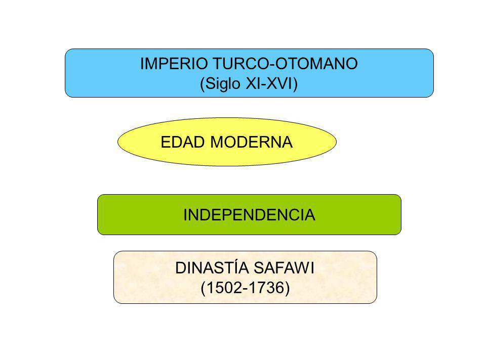 IMPERIO TURCO-OTOMANO (Siglo XI-XVI) EDAD MODERNA INDEPENDENCIA DINASTÍA SAFAWI (1502-1736)