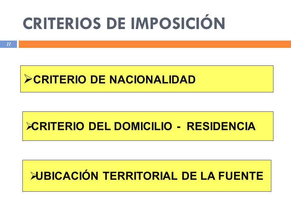 CRITERIOS DE IMPOSICIÓN 11 CRITERIO DE NACIONALIDAD CRITERIO DEL DOMICILIO - RESIDENCIA UBICACIÓN TERRITORIAL DE LA FUENTE