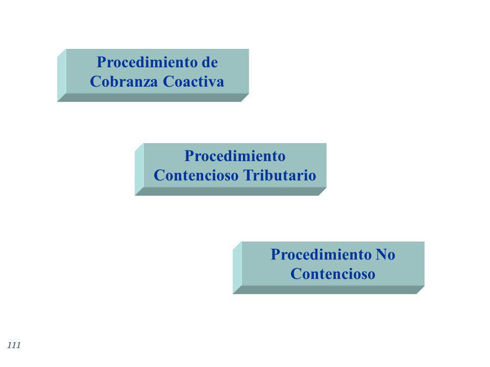 111 Procedimiento de Cobranza Coactiva Procedimiento Contencioso Tributario Procedimiento No Contencioso