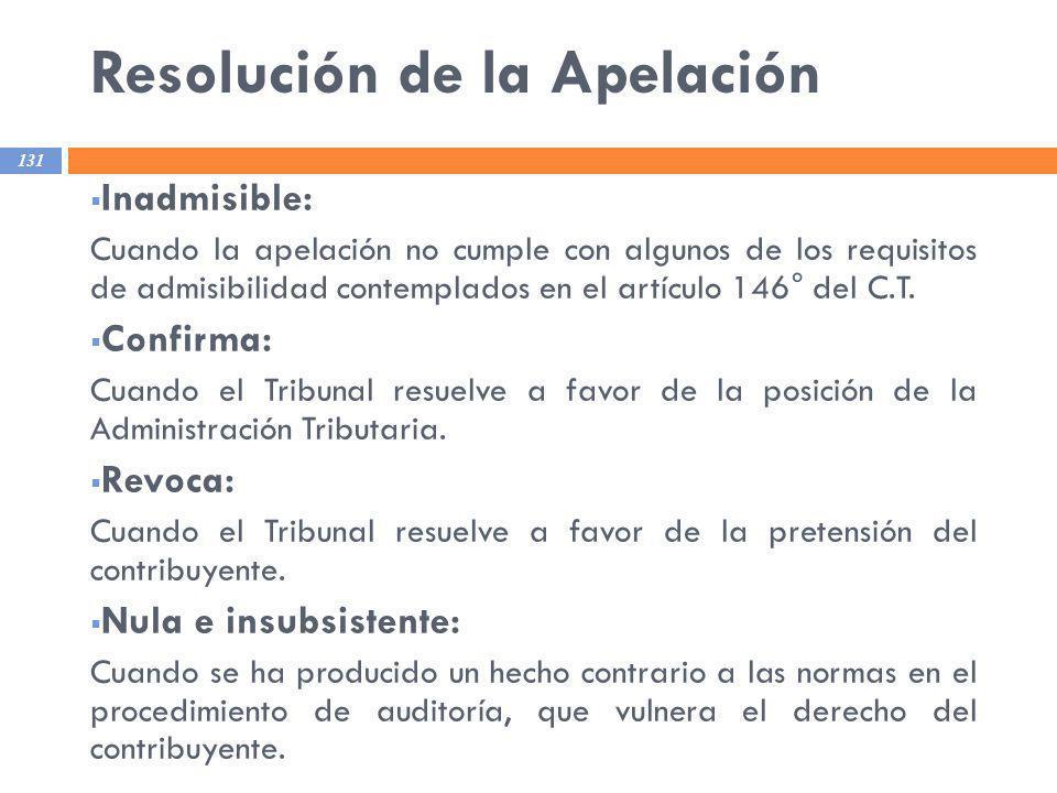 Resolución de la Apelación 131 Inadmisible: Cuando la apelación no cumple con algunos de los requisitos de admisibilidad contemplados en el artículo 1