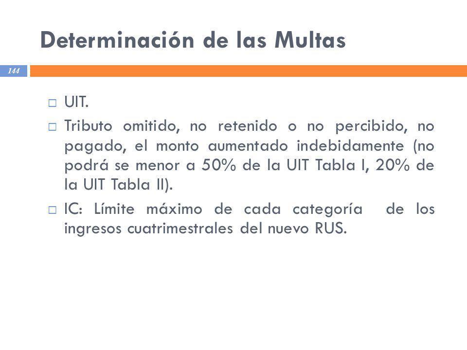 Determinación de las Multas 144 UIT. Tributo omitido, no retenido o no percibido, no pagado, el monto aumentado indebidamente (no podrá se menor a 50%