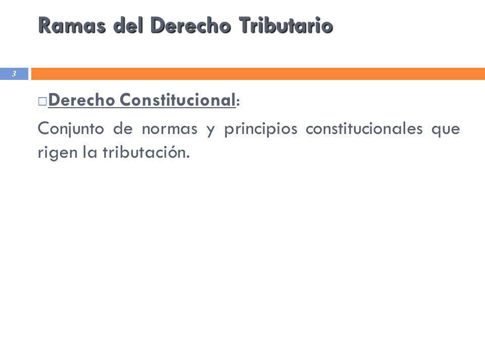 Ramas del Derecho Tributario 3 Derecho Constitucional: Conjunto de normas y principios constitucionales que rigen la tributación.