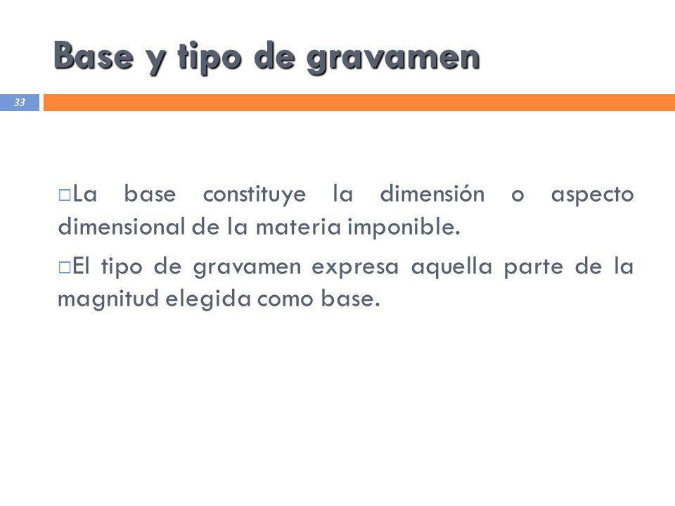 Base y tipo de gravamen 33 La base constituye la dimensión o aspecto dimensional de la materia imponible. El tipo de gravamen expresa aquella parte de