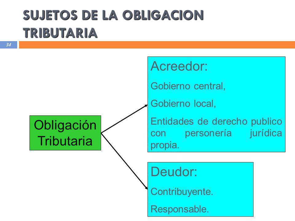 SUJETOS DE LA OBLIGACION TRIBUTARIA 34 Deudor: Contribuyente. Responsable. Acreedor: Gobierno central, Gobierno local, Entidades de derecho publico co