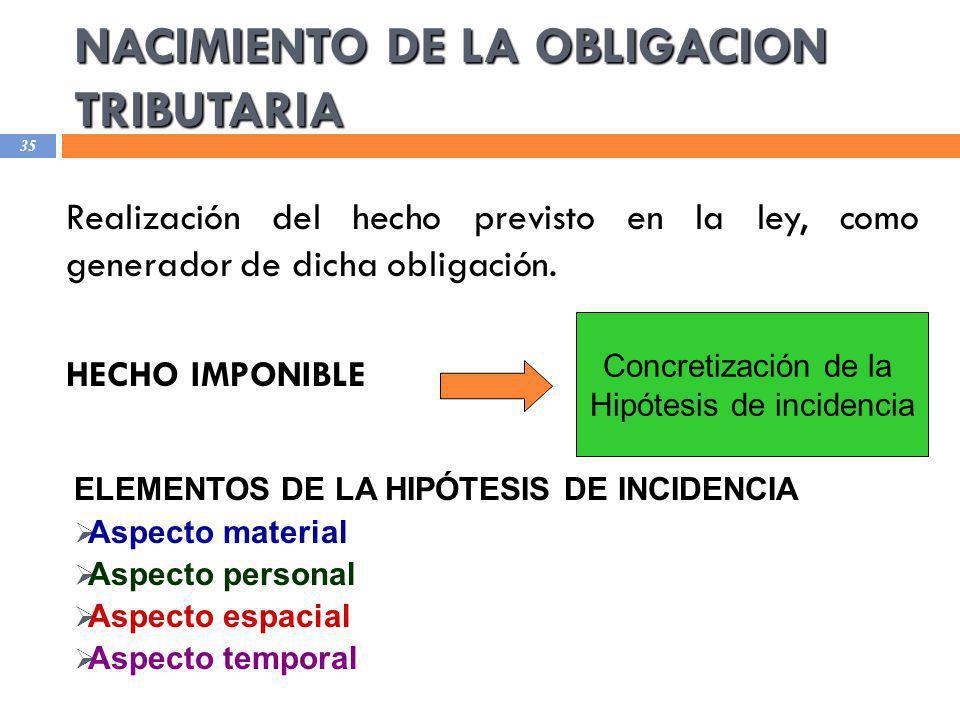 NACIMIENTO DE LA OBLIGACION TRIBUTARIA 35 Realización del hecho previsto en la ley, como generador de dicha obligación. HECHO IMPONIBLE Concretización